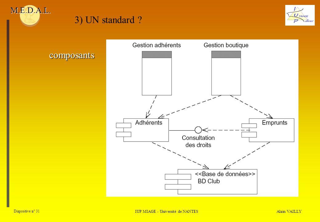 Alain VAILLY Diapositive n° 31 IUP MIAGE - Université de NANTES M.E.D.A.L. 3) UN standard ? composants