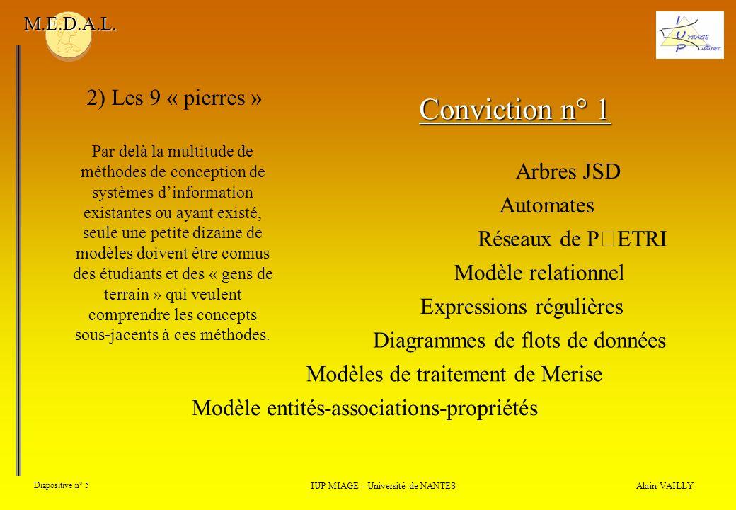 Alain VAILLY Diapositive n° 5 2) Les 9 « pierres » IUP MIAGE - Université de NANTES M.E.D.A.L. Par delà la multitude de méthodes de conception de syst