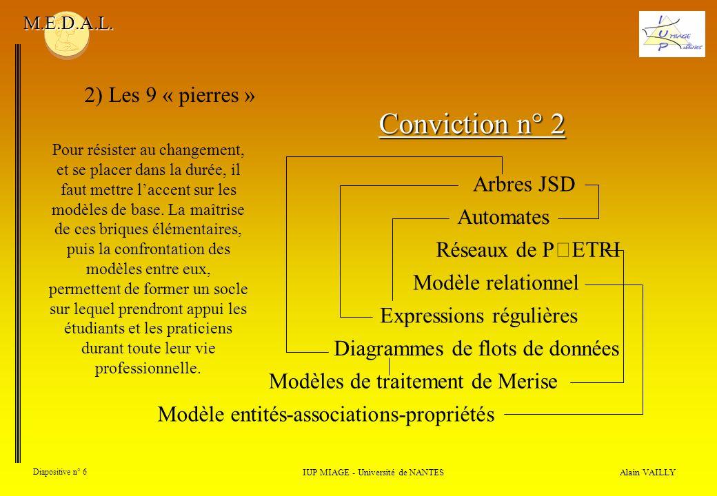 Alain VAILLY Diapositive n° 6 2) Les 9 « pierres » IUP MIAGE - Université de NANTES M.E.D.A.L. Pour résister au changement, et se placer dans la durée