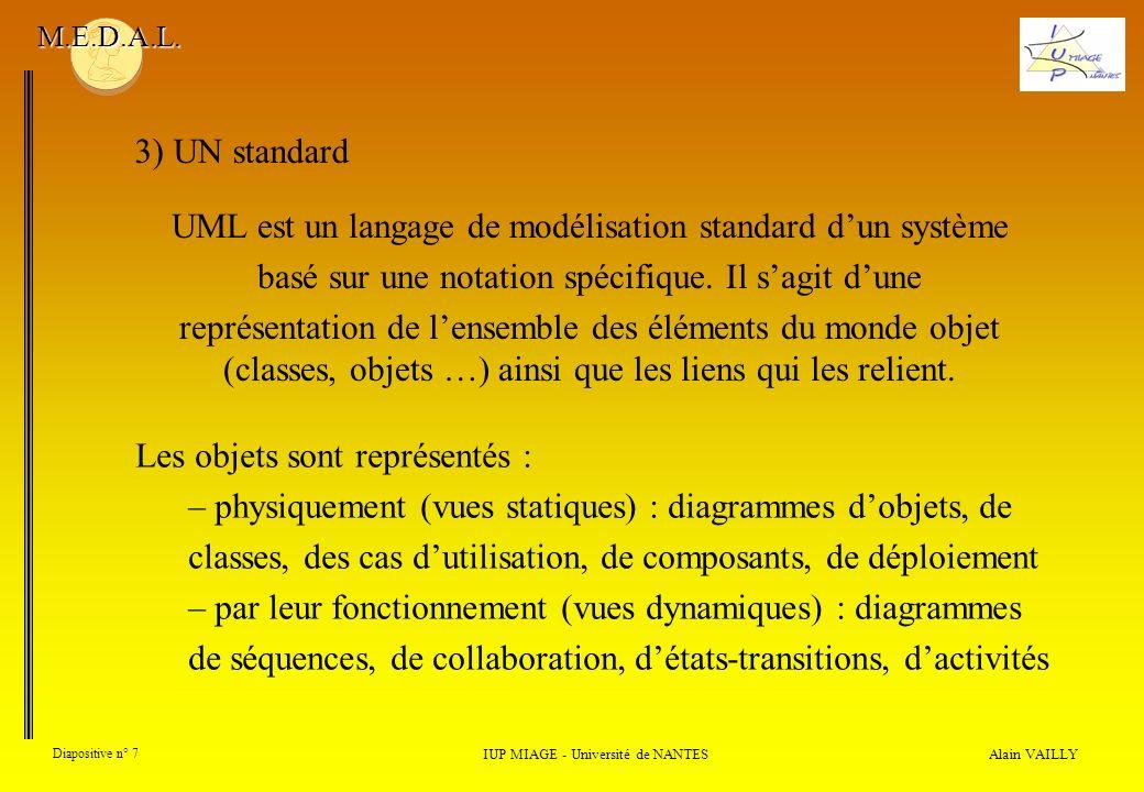 Alain VAILLY Diapositive n° 7 3) UN standard IUP MIAGE - Université de NANTES M.E.D.A.L. UML est un langage de modélisation standard dun système basé
