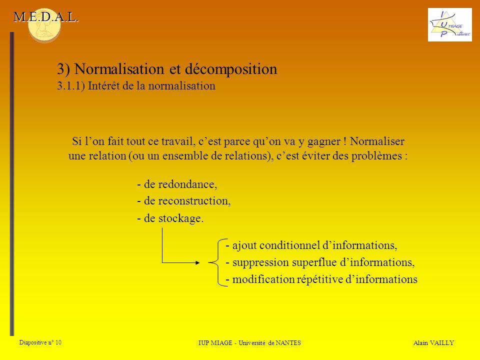 3) Normalisation et décomposition 3.1.1) Intérêt de la normalisation Alain VAILLY Diapositive n° 10 IUP MIAGE - Université de NANTES M.E.D.A.L. Si lon