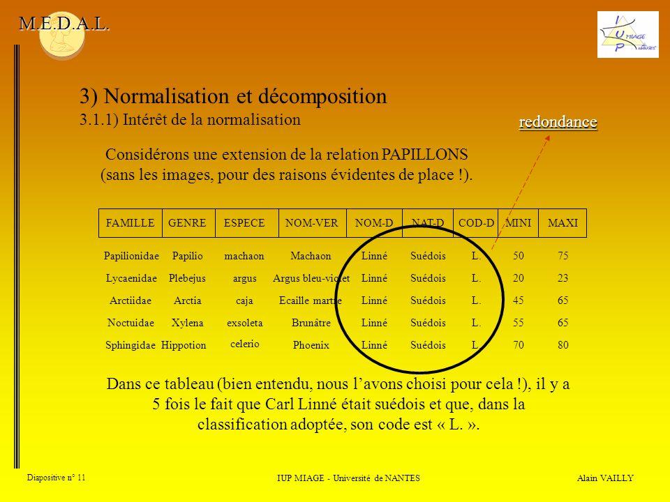 3) Normalisation et décomposition 3.1.1) Intérêt de la normalisation Alain VAILLY Diapositive n° 11 IUP MIAGE - Université de NANTES M.E.D.A.L. Consid