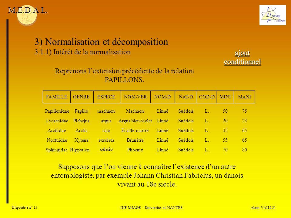 3) Normalisation et décomposition 3.1.1) Intérêt de la normalisation Alain VAILLY Diapositive n° 13 IUP MIAGE - Université de NANTES M.E.D.A.L. Repren