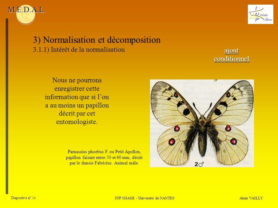 3) Normalisation et décomposition 3.1.1) Intérêt de la normalisation Alain VAILLY Diapositive n° 14 IUP MIAGE - Université de NANTES M.E.D.A.L. Nous n