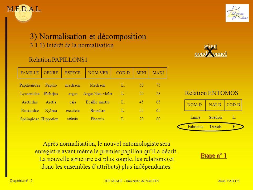 3) Normalisation et décomposition 3.1.1) Intérêt de la normalisation Alain VAILLY Diapositive n° 15 IUP MIAGE - Université de NANTES M.E.D.A.L. GENREE