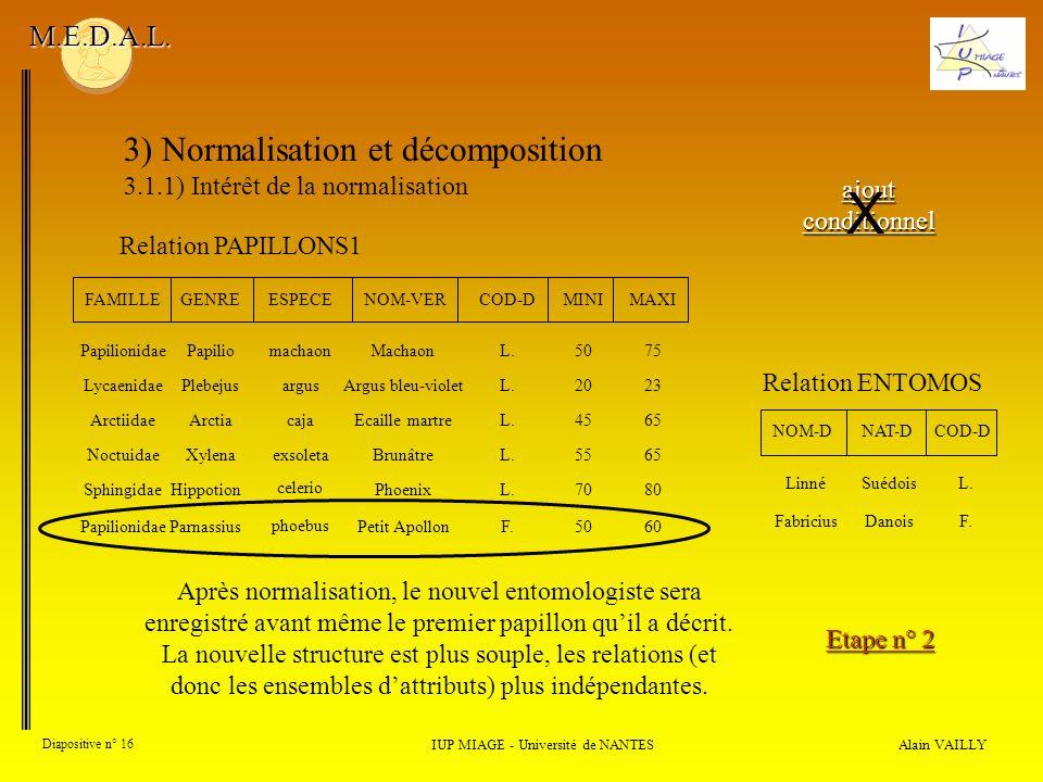 3) Normalisation et décomposition 3.1.1) Intérêt de la normalisation Alain VAILLY Diapositive n° 16 IUP MIAGE - Université de NANTES M.E.D.A.L. Après