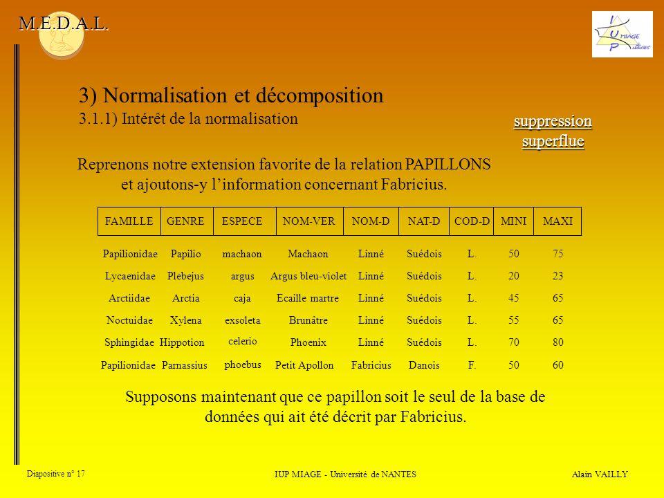 3) Normalisation et décomposition 3.1.1) Intérêt de la normalisation Alain VAILLY Diapositive n° 17 IUP MIAGE - Université de NANTES M.E.D.A.L. Repren