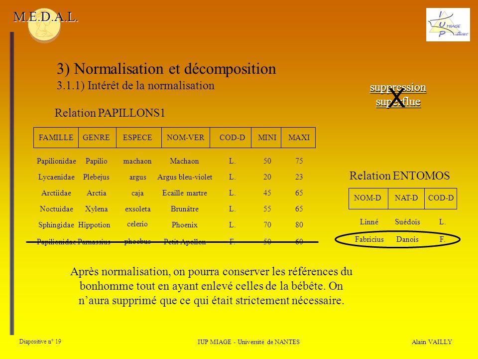 suppression superflue 3) Normalisation et décomposition 3.1.1) Intérêt de la normalisation Alain VAILLY Diapositive n° 19 IUP MIAGE - Université de NA