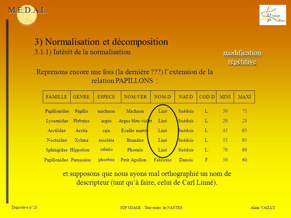 3) Normalisation et décomposition 3.1.1) Intérêt de la normalisation Alain VAILLY Diapositive n° 20 IUP MIAGE - Université de NANTES M.E.D.A.L. Repren
