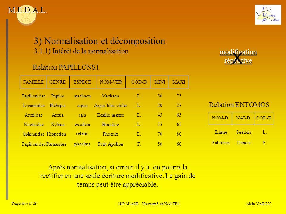 modification répétitive 3) Normalisation et décomposition 3.1.1) Intérêt de la normalisation Alain VAILLY Diapositive n° 28 IUP MIAGE - Université de