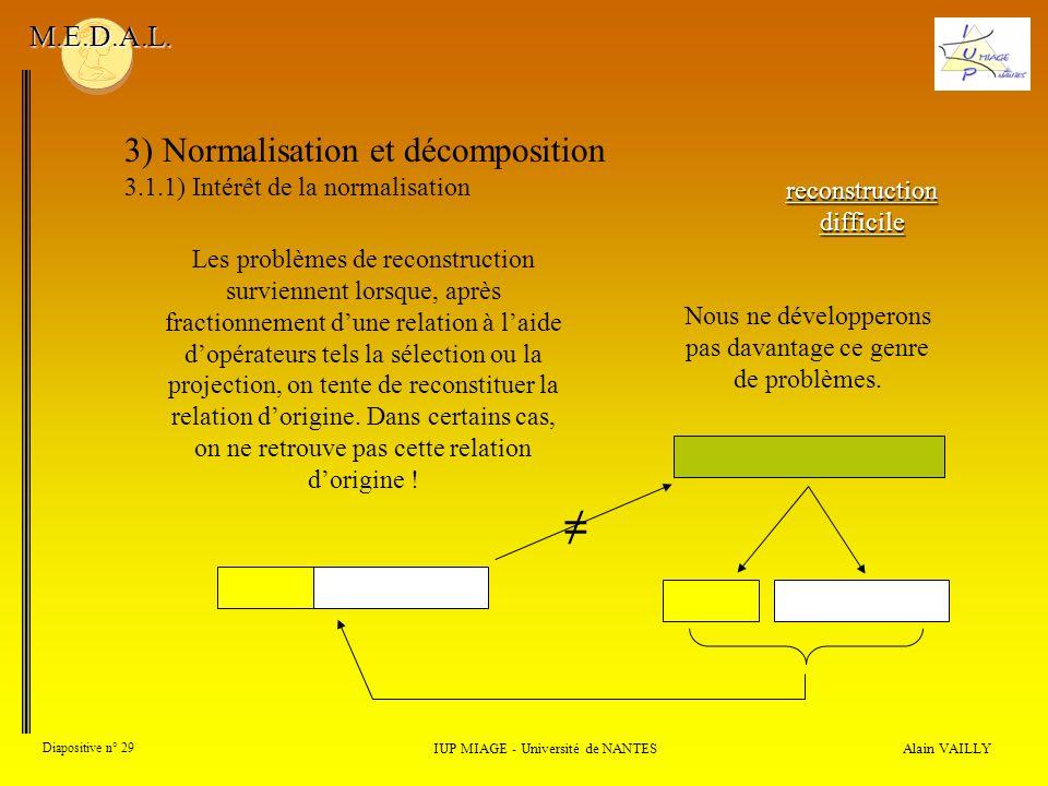 Alain VAILLY Diapositive n° 29 IUP MIAGE - Université de NANTES M.E.D.A.L. Les problèmes de reconstruction surviennent lorsque, après fractionnement d