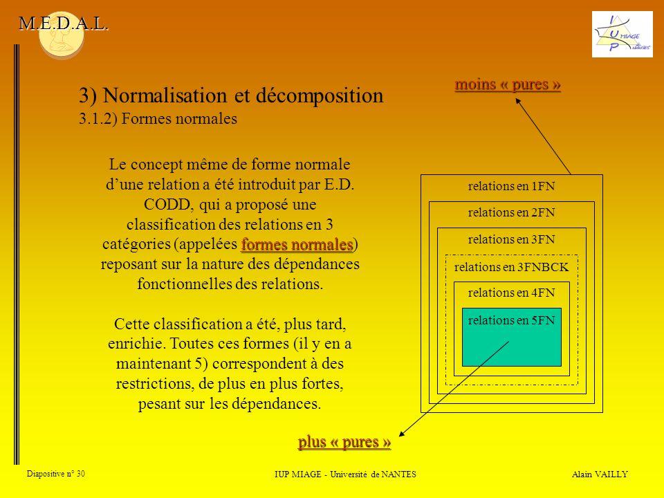 3) Normalisation et décomposition 3.1.2) Formes normales Alain VAILLY Diapositive n° 30 IUP MIAGE - Université de NANTES M.E.D.A.L. formes normales Le