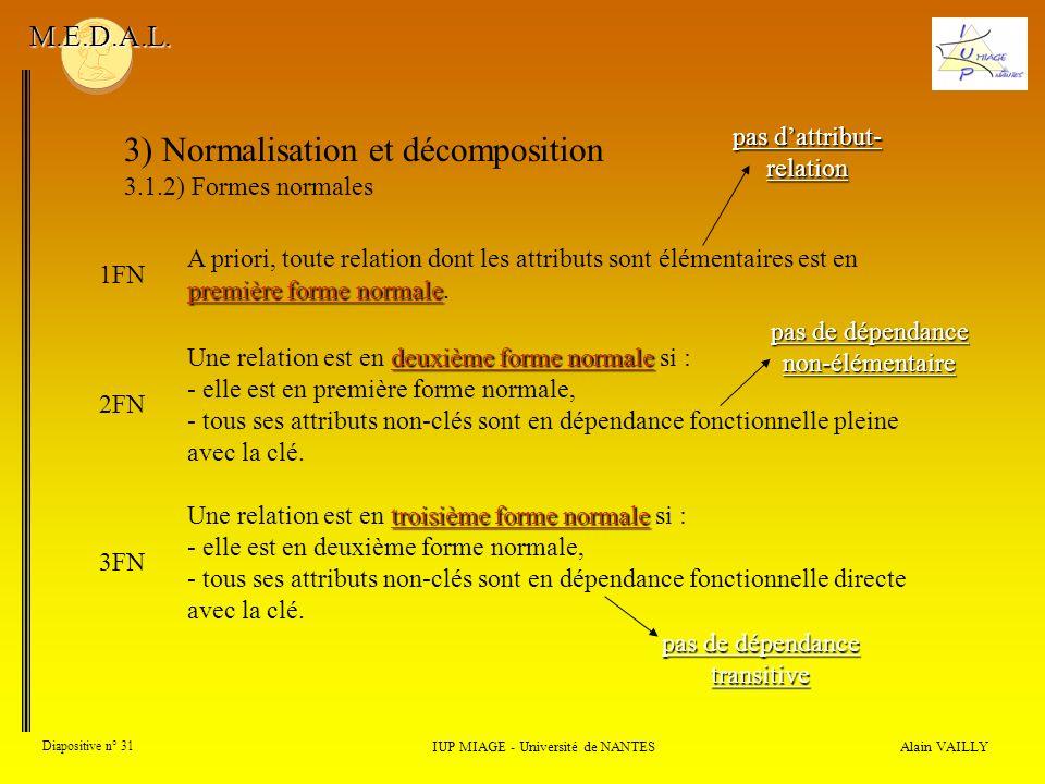 3) Normalisation et décomposition 3.1.2) Formes normales Alain VAILLY Diapositive n° 31 IUP MIAGE - Université de NANTES M.E.D.A.L. première forme nor