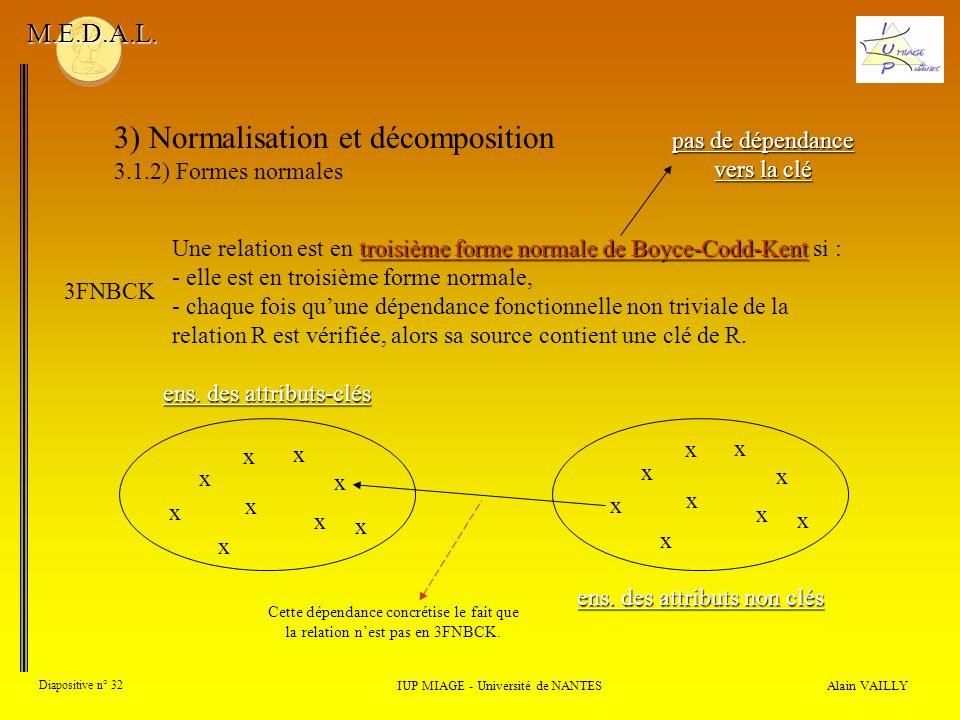 3) Normalisation et décomposition 3.1.2) Formes normales Alain VAILLY Diapositive n° 32 IUP MIAGE - Université de NANTES M.E.D.A.L. troisième forme no