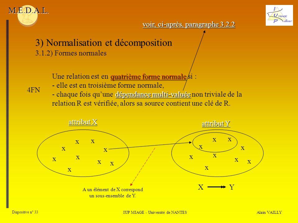 3) Normalisation et décomposition 3.1.2) Formes normales Alain VAILLY Diapositive n° 33 IUP MIAGE - Université de NANTES M.E.D.A.L. quatrième forme no