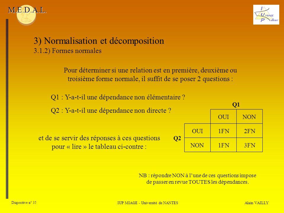 3) Normalisation et décomposition 3.1.2) Formes normales Alain VAILLY Diapositive n° 35 IUP MIAGE - Université de NANTES M.E.D.A.L. Pour déterminer si