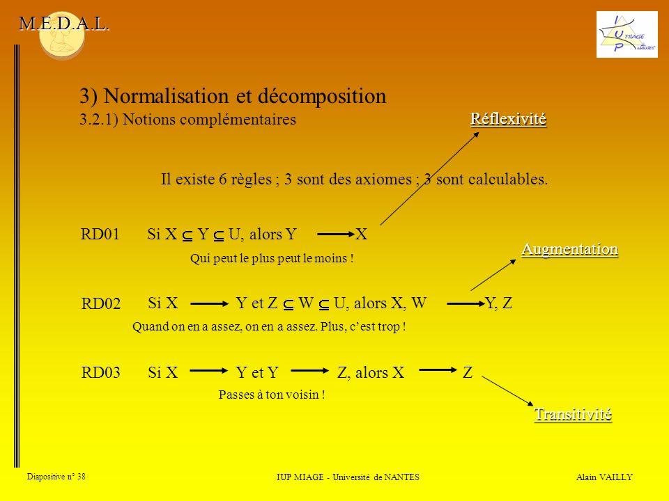 3) Normalisation et décomposition 3.2.1) Notions complémentaires Alain VAILLY Diapositive n° 38 IUP MIAGE - Université de NANTES M.E.D.A.L. Il existe