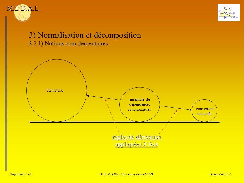 3) Normalisation et décomposition 3.2.1) Notions complémentaires Alain VAILLY Diapositive n° 42 IUP MIAGE - Université de NANTES M.E.D.A.L. règles de