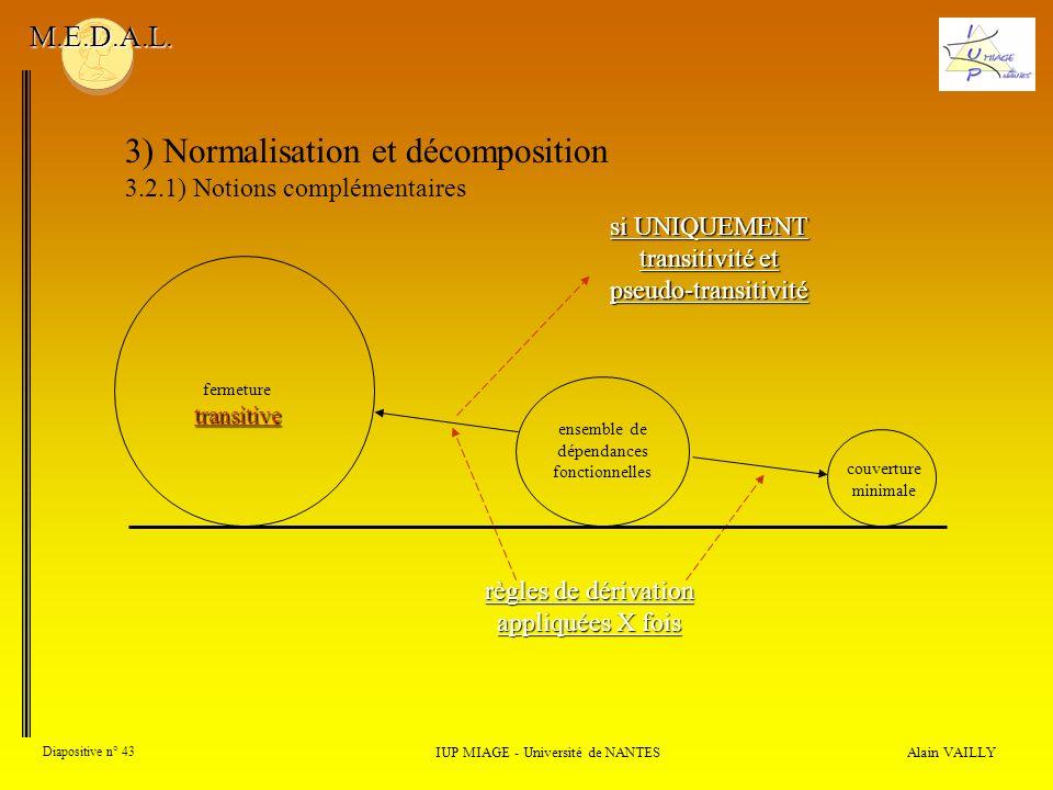 3) Normalisation et décomposition 3.2.1) Notions complémentaires Alain VAILLY Diapositive n° 43 IUP MIAGE - Université de NANTES M.E.D.A.L. règles de