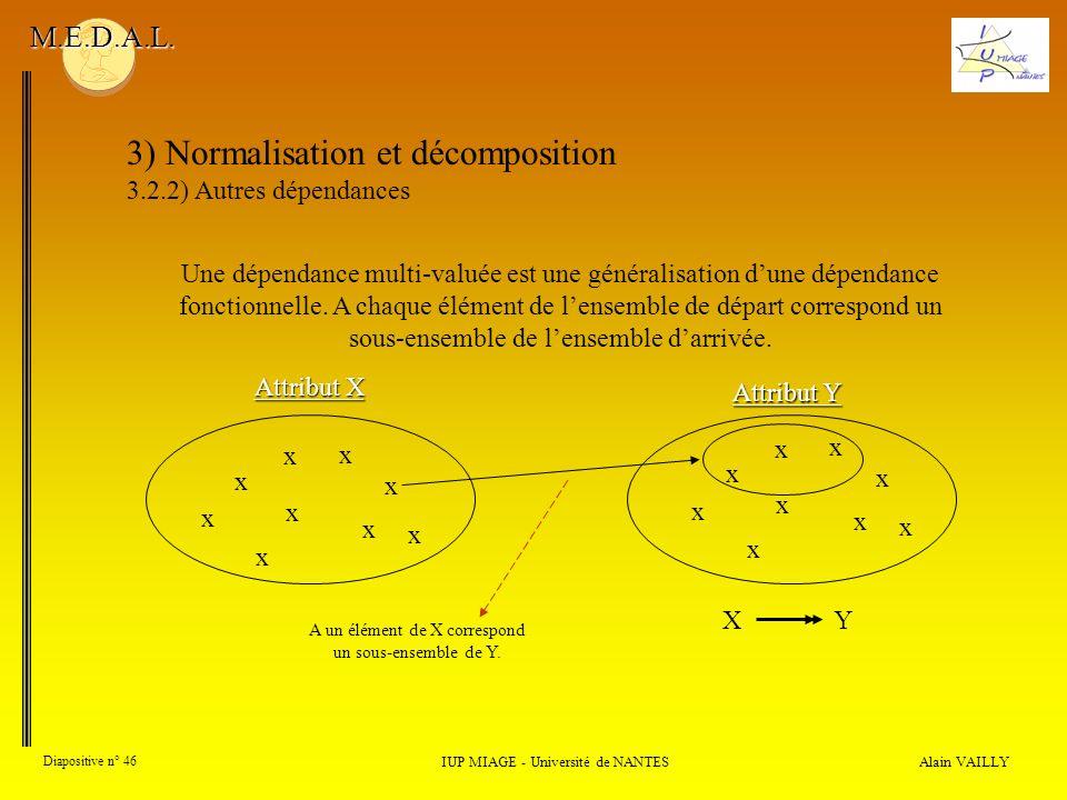 3) Normalisation et décomposition 3.2.2) Autres dépendances Alain VAILLY Diapositive n° 46 IUP MIAGE - Université de NANTES M.E.D.A.L. Une dépendance