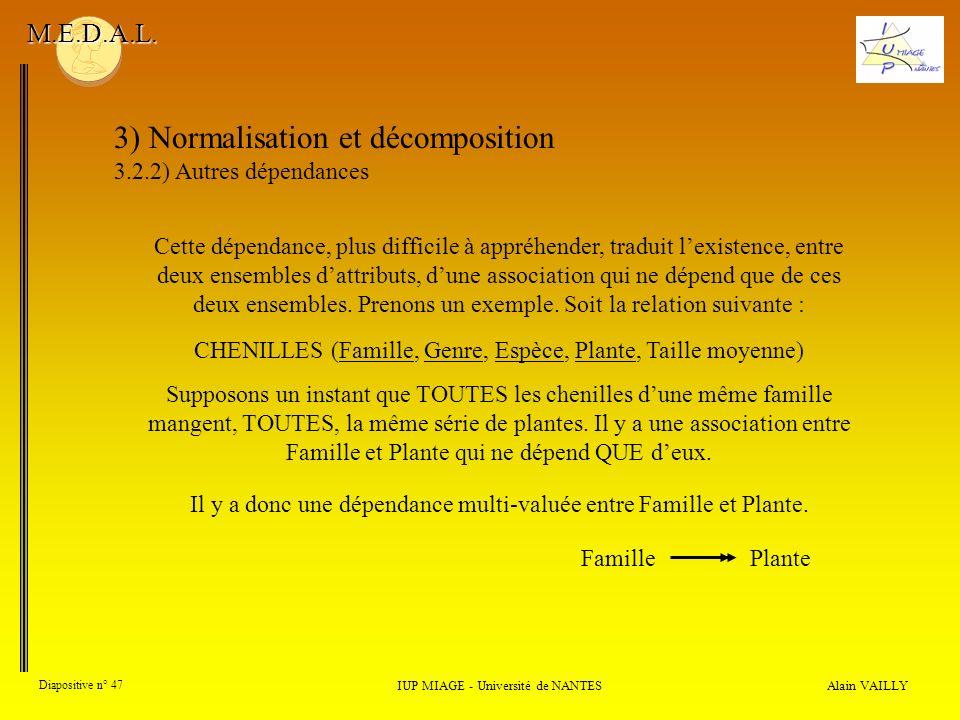 3) Normalisation et décomposition 3.2.2) Autres dépendances Alain VAILLY Diapositive n° 47 IUP MIAGE - Université de NANTES M.E.D.A.L. Cette dépendanc