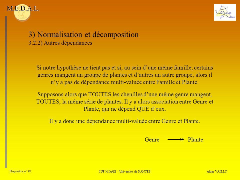 3) Normalisation et décomposition 3.2.2) Autres dépendances Alain VAILLY Diapositive n° 48 IUP MIAGE - Université de NANTES M.E.D.A.L. Si notre hypoth