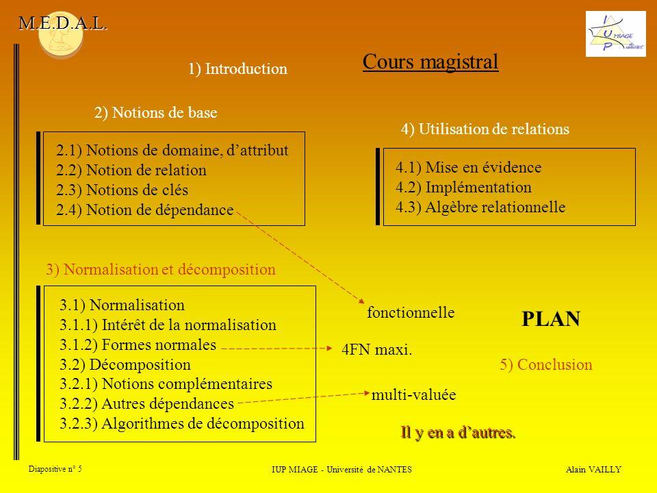 3) Normalisation et décomposition 3.2.3) Algorithmes de décomposition Alain VAILLY Diapositive n° 66 IUP MIAGE - Université de NANTES M.E.D.A.L.