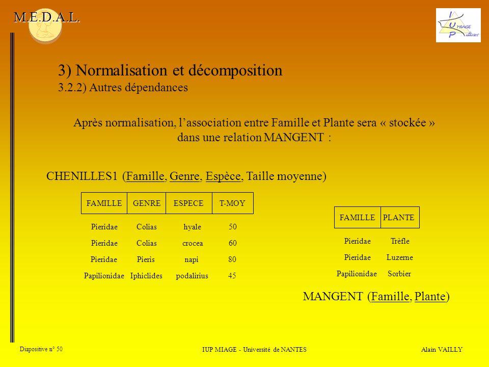 3) Normalisation et décomposition 3.2.2) Autres dépendances Alain VAILLY Diapositive n° 50 IUP MIAGE - Université de NANTES M.E.D.A.L. Après normalisa