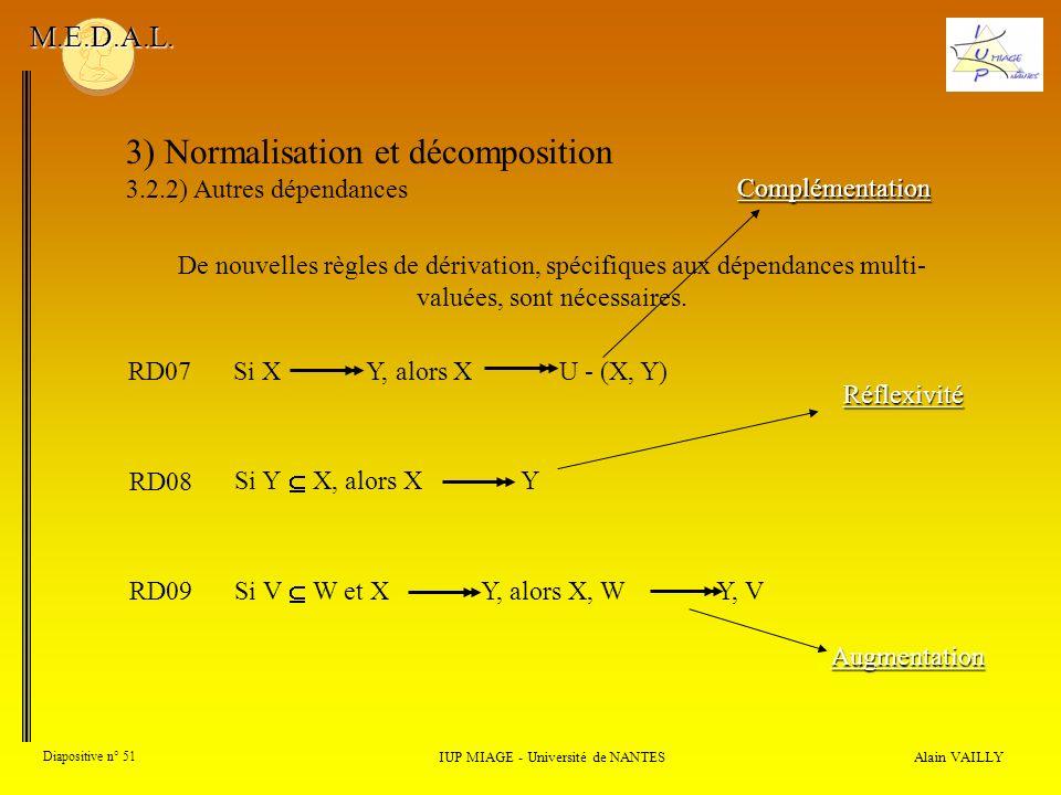 3) Normalisation et décomposition 3.2.2) Autres dépendances Alain VAILLY Diapositive n° 51 IUP MIAGE - Université de NANTES M.E.D.A.L. De nouvelles rè