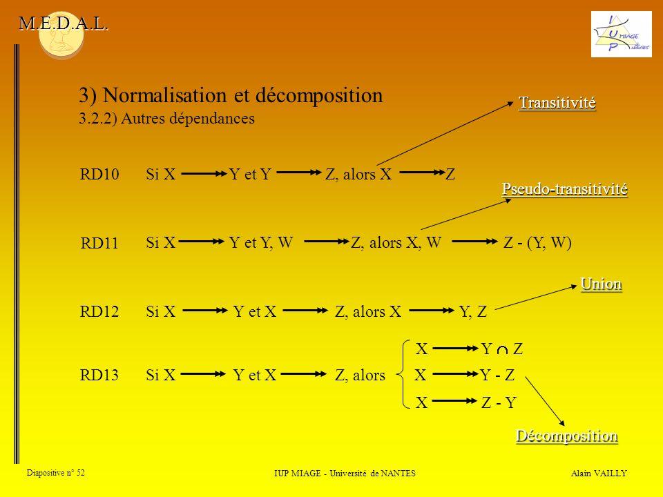 3) Normalisation et décomposition 3.2.2) Autres dépendances Alain VAILLY Diapositive n° 52 IUP MIAGE - Université de NANTES M.E.D.A.L. Transitivité Ps