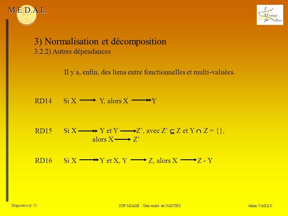 3) Normalisation et décomposition 3.2.2) Autres dépendances Alain VAILLY Diapositive n° 53 IUP MIAGE - Université de NANTES M.E.D.A.L. Il y a, enfin,