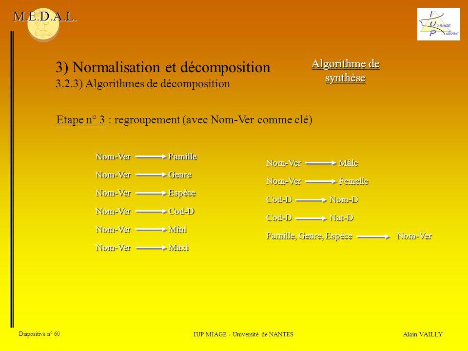 3) Normalisation et décomposition 3.2.3) Algorithmes de décomposition Alain VAILLY Diapositive n° 60 IUP MIAGE - Université de NANTES M.E.D.A.L. Algor