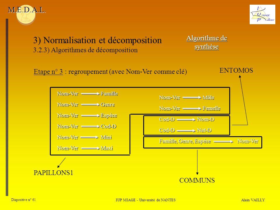 3) Normalisation et décomposition 3.2.3) Algorithmes de décomposition Alain VAILLY Diapositive n° 61 IUP MIAGE - Université de NANTES M.E.D.A.L. Algor