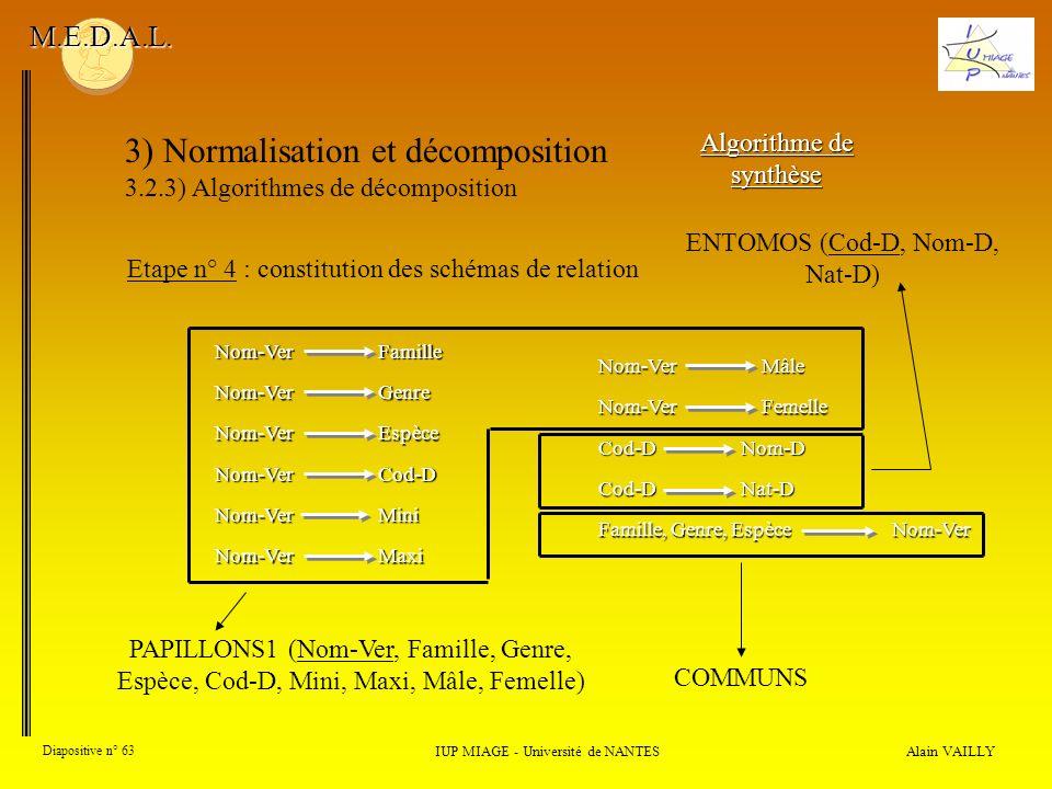 3) Normalisation et décomposition 3.2.3) Algorithmes de décomposition Alain VAILLY Diapositive n° 63 IUP MIAGE - Université de NANTES M.E.D.A.L. Algor