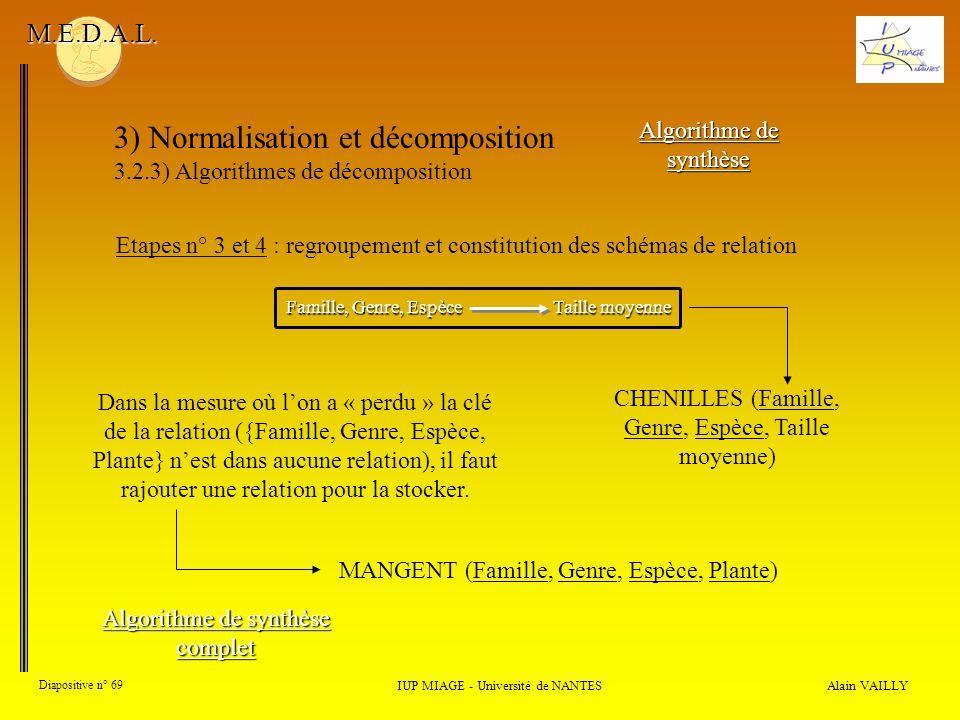 3) Normalisation et décomposition 3.2.3) Algorithmes de décomposition Alain VAILLY Diapositive n° 69 IUP MIAGE - Université de NANTES M.E.D.A.L. Algor