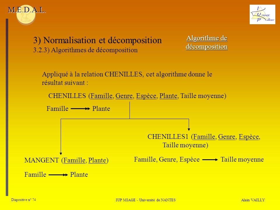 3) Normalisation et décomposition 3.2.3) Algorithmes de décomposition Alain VAILLY Diapositive n° 74 IUP MIAGE - Université de NANTES M.E.D.A.L. Algor