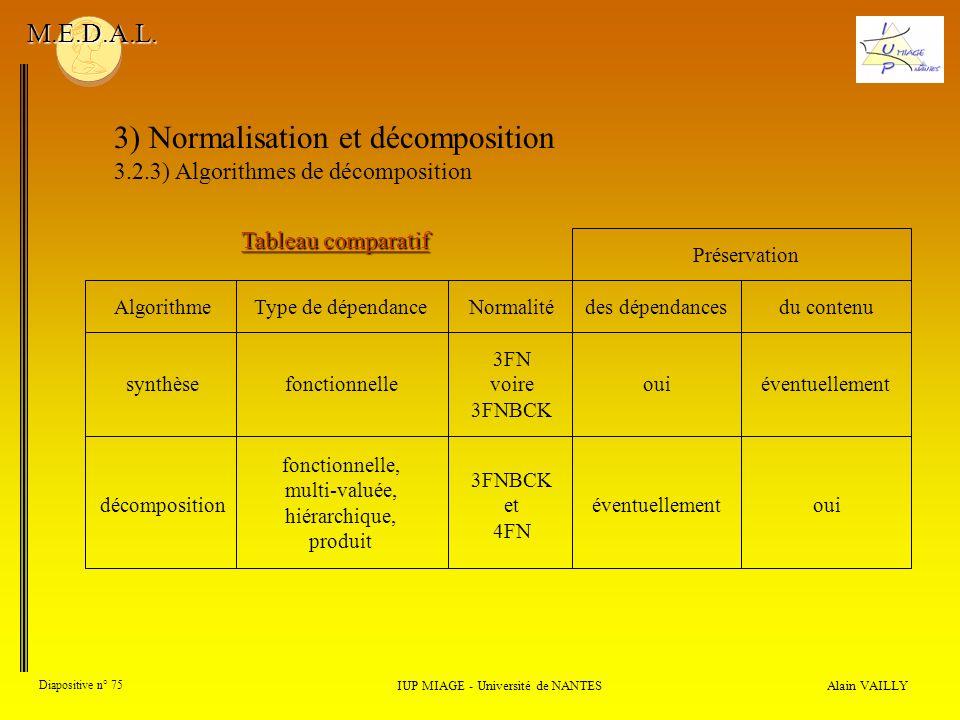 3) Normalisation et décomposition 3.2.3) Algorithmes de décomposition Alain VAILLY Diapositive n° 75 IUP MIAGE - Université de NANTES M.E.D.A.L. Algor