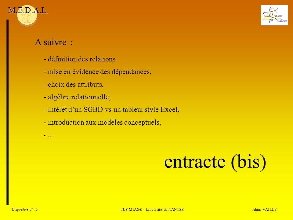 Alain VAILLY Diapositive n° 76 IUP MIAGE - Université de NANTES M.E.D.A.L. A suivre : - choix des attributs, - algèbre relationnelle, - intérêt dun SG
