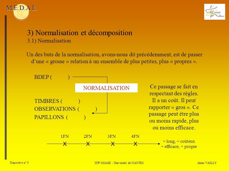 3) Normalisation et décomposition 3.1) Normalisation Alain VAILLY Diapositive n° 9 IUP MIAGE - Université de NANTES M.E.D.A.L. Un des buts de la norma