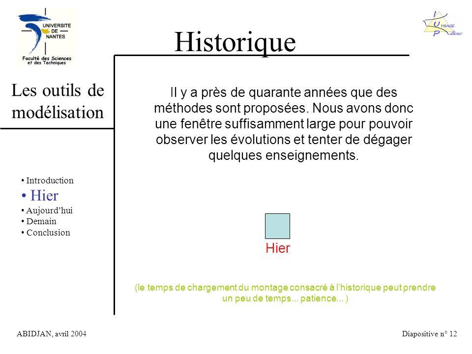 ABIDJAN, avril 2004Diapositive n° 12 Les outils de modélisation Historique Il y a près de quarante années que des méthodes sont proposées.