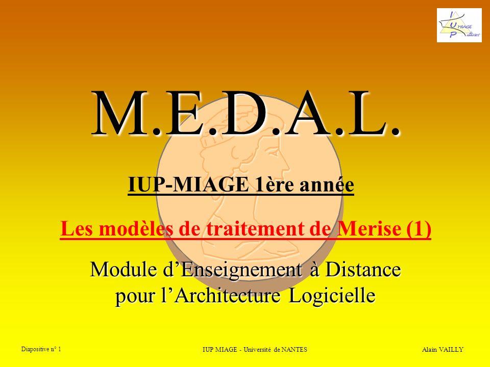 Alain VAILLY Diapositive n° 62 3) Modèle Conceptuel des Traitements 3.1) Notions de base IUP MIAGE - Université de NANTES M.E.D.A.L.