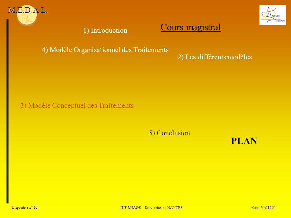 Alain VAILLY Diapositive n° 10 IUP MIAGE - Université de NANTES M.E.D.A.L. Cours magistral 1) Introduction PLAN 5) Conclusion 2) Les différents modèle