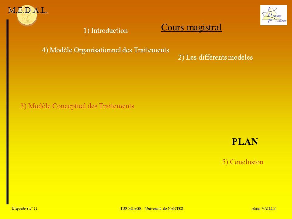 Alain VAILLY Diapositive n° 11 IUP MIAGE - Université de NANTES M.E.D.A.L. Cours magistral 1) Introduction PLAN 5) Conclusion 2) Les différents modèle