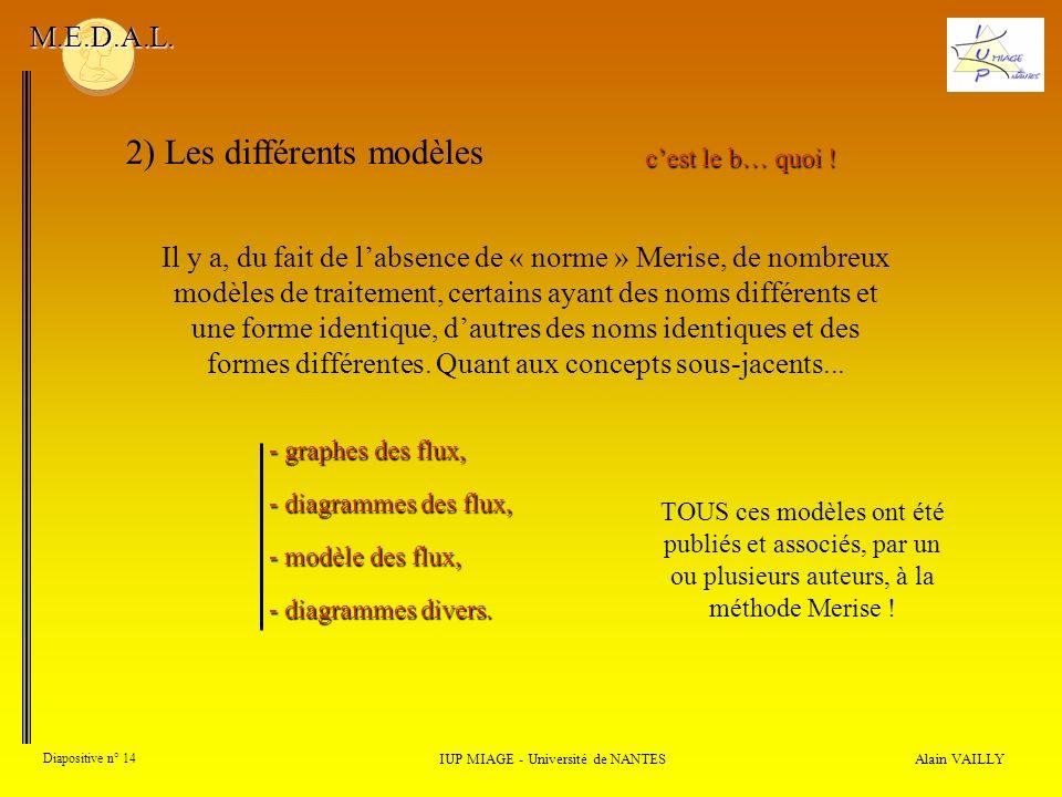 Alain VAILLY Diapositive n° 14 2) Les différents modèles IUP MIAGE - Université de NANTES M.E.D.A.L. cest le b… quoi ! - graphes des flux, - diagramme