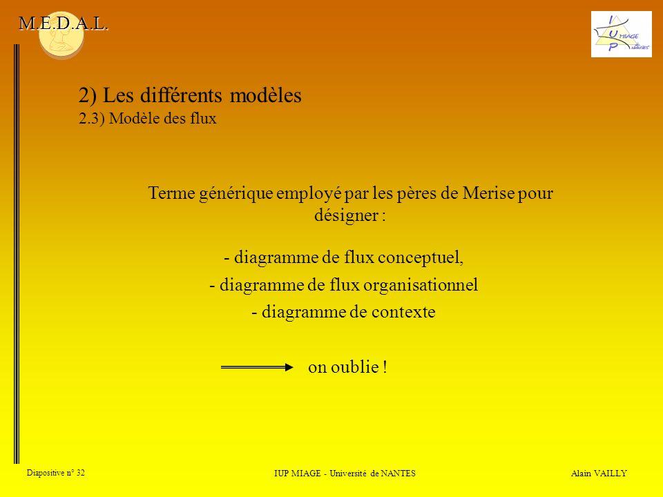 Alain VAILLY Diapositive n° 32 2) Les différents modèles 2.3) Modèle des flux IUP MIAGE - Université de NANTES M.E.D.A.L. - diagramme de flux conceptu