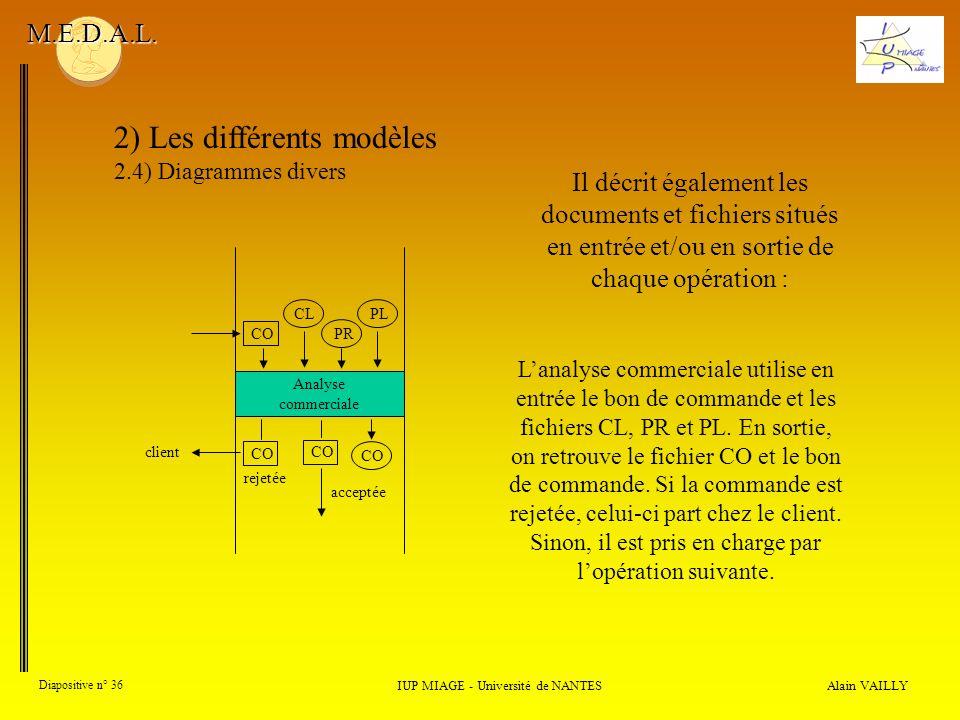 Alain VAILLY Diapositive n° 36 2) Les différents modèles 2.4) Diagrammes divers IUP MIAGE - Université de NANTES M.E.D.A.L. Lanalyse commerciale utili