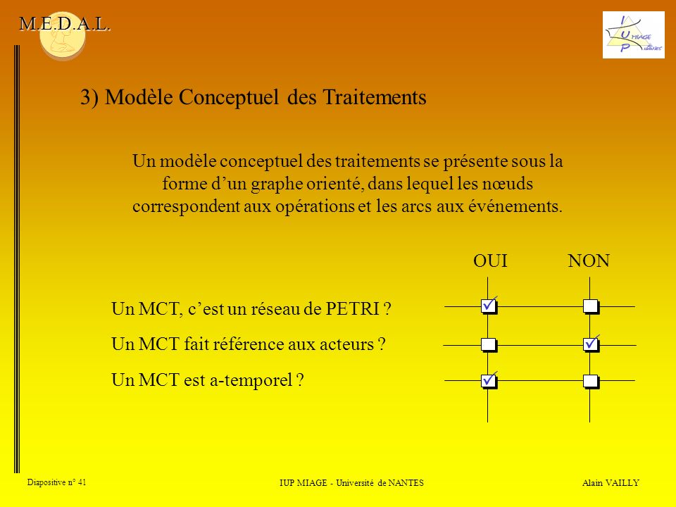 Alain VAILLY Diapositive n° 41 3) Modèle Conceptuel des Traitements IUP MIAGE - Université de NANTES M.E.D.A.L. Un modèle conceptuel des traitements s