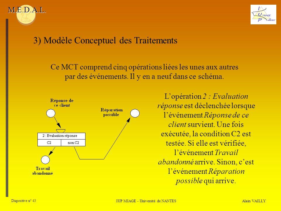 Alain VAILLY Diapositive n° 43 3) Modèle Conceptuel des Traitements IUP MIAGE - Université de NANTES M.E.D.A.L. Ce MCT comprend cinq opérations liées