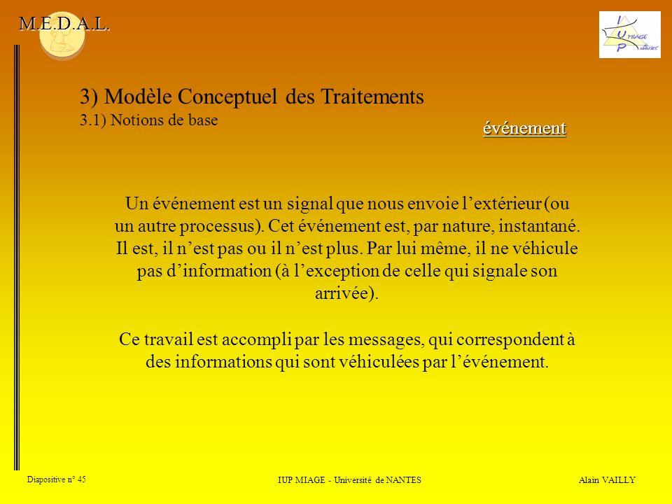 Alain VAILLY Diapositive n° 45 3) Modèle Conceptuel des Traitements 3.1) Notions de base IUP MIAGE - Université de NANTES M.E.D.A.L. Un événement est