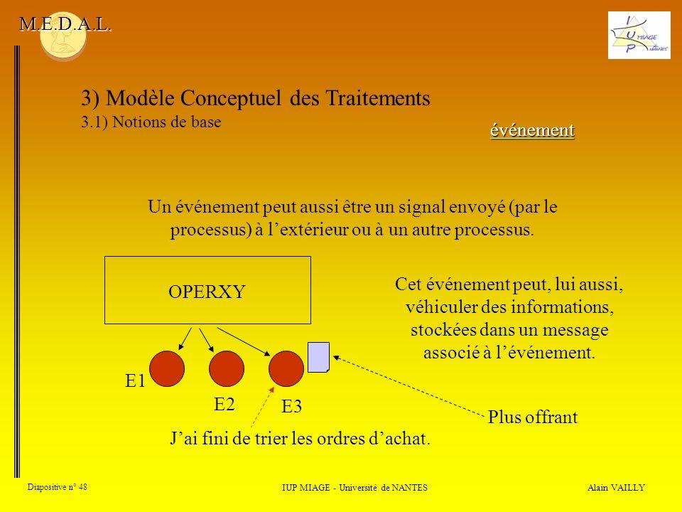 Alain VAILLY Diapositive n° 48 3) Modèle Conceptuel des Traitements 3.1) Notions de base IUP MIAGE - Université de NANTES M.E.D.A.L. Un événement peut